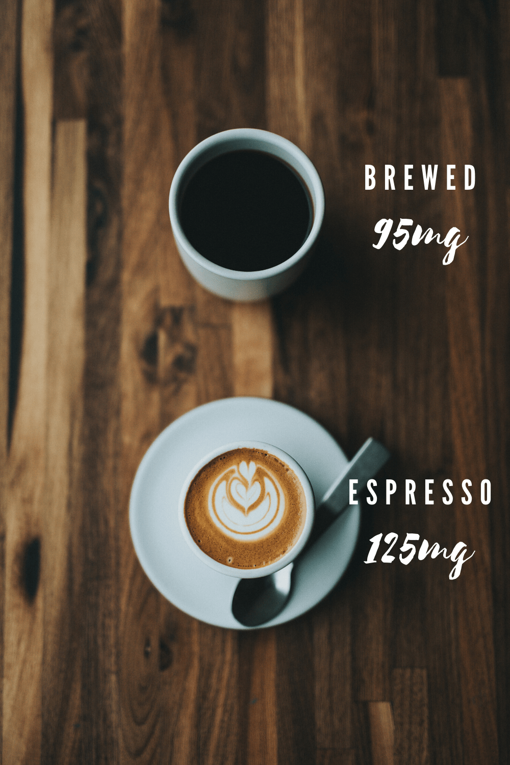 Caffeine in brewed vs espresso based coffees