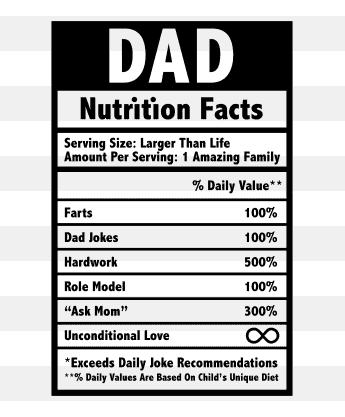 Funny Dad Coffee Mugs